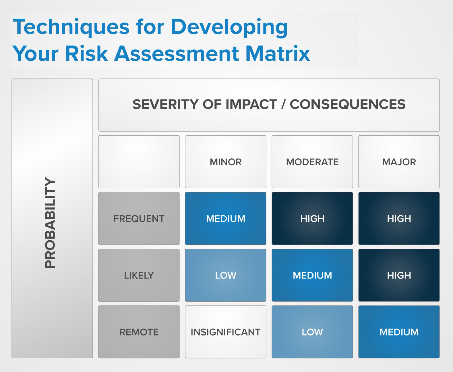 Blog-Your-Complete-Guide-to-Developing-an-Effective-Risk-Management-Plan-Matrix